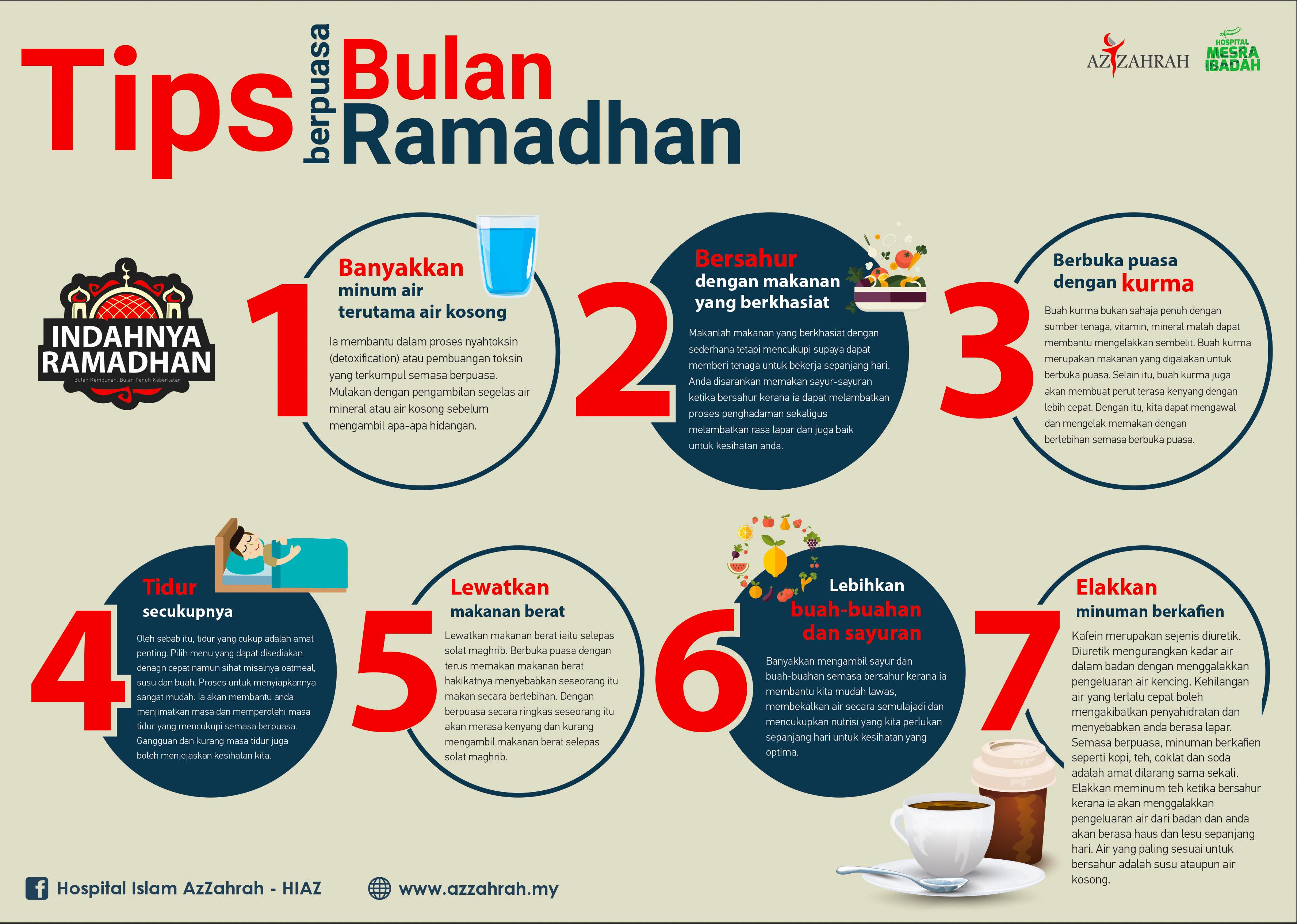 Tips Berpuasa Di Bulan Ramadhan